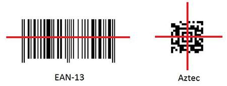 Diferença Leitura 1D e 2D QR Code