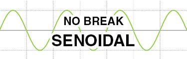 O que é Nobreak Senoidal?