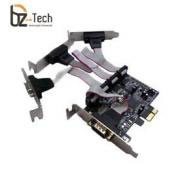 Foto Placa Serial Flexport PCI Express F2142e